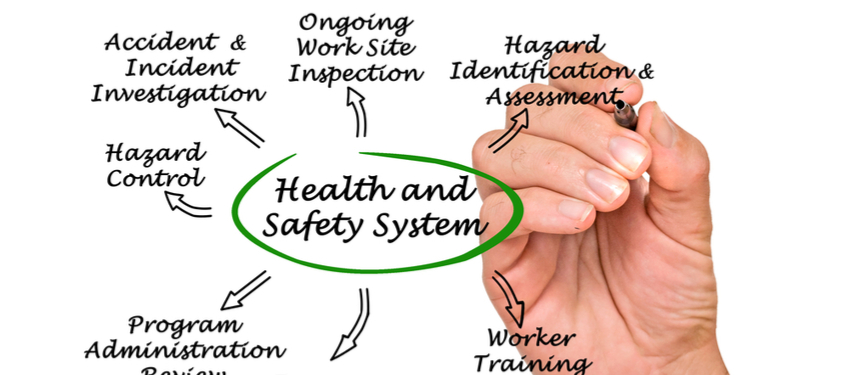 All OSHA - Required Written Safety Programs
