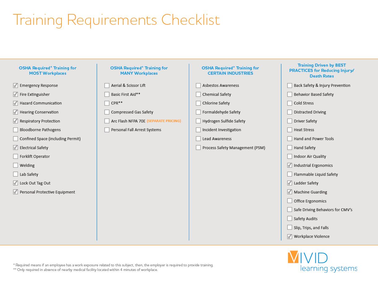 Training Requirement Checklist